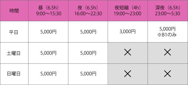 板橋_貸切