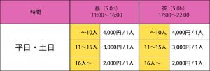 大阪ニュー貸切4F