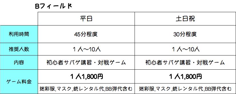 スクリーンショット 2015-11-16 16.01.21