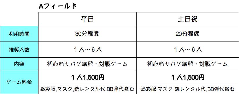 スクリーンショット 2015-11-16 16.01.41