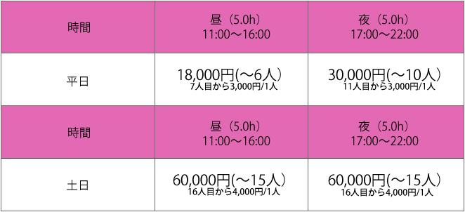 ASOBIBA名古屋大須店貸切一覧表